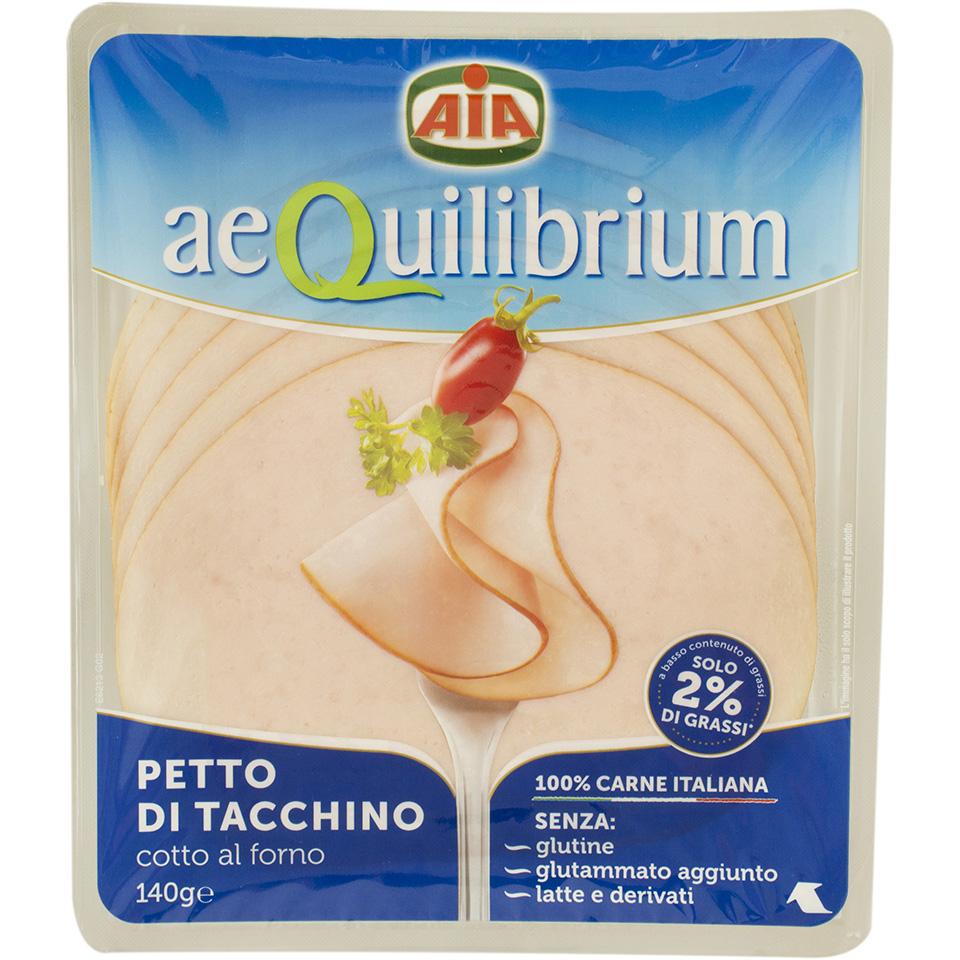 Aia-Aequilibrium