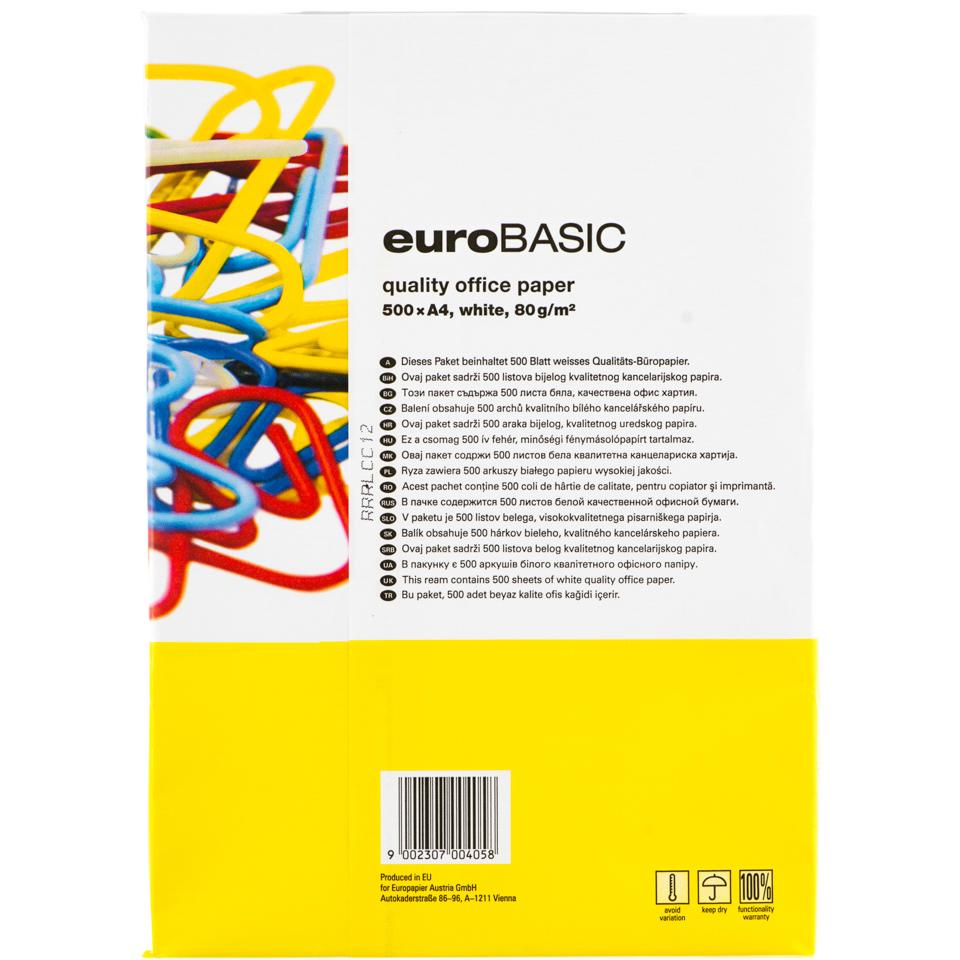 Eurobasic